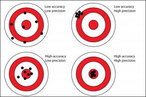 Perbedaan Akurasi dan Presisi